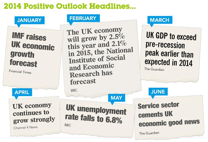 Positive Outlook Headlines 2014